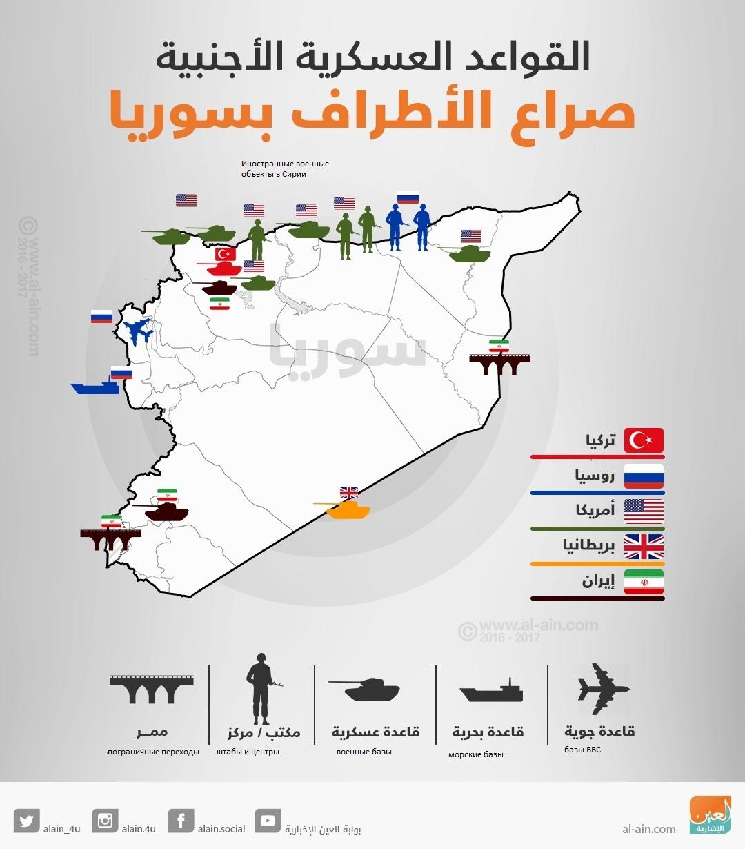 Политика Трампа в Сирии